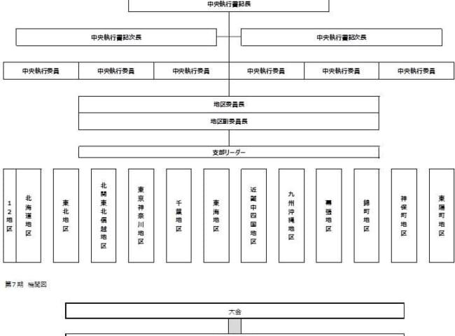 組織図改修版